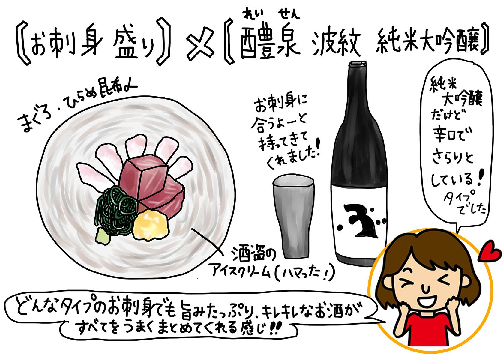 お刺身盛り×醴泉 波紋 純米大吟醸