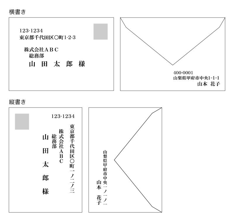 ビジネスレターのマナー・封筒の宛名書き例2
