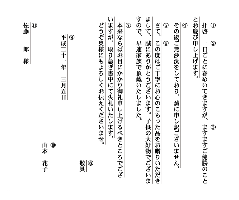 ビジネスレターのマナー・定型文例