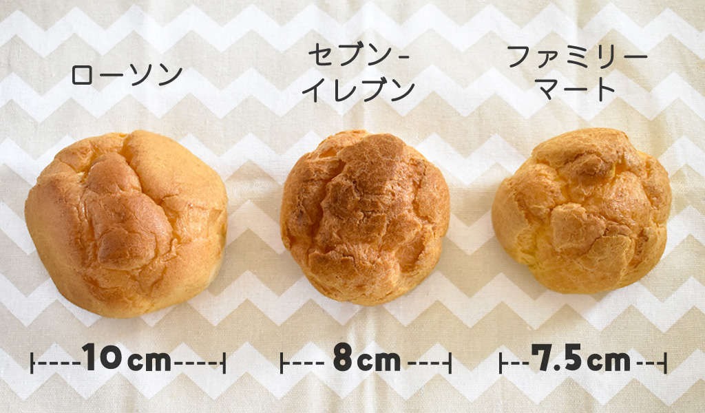 ローソン:直径10cm/セブンイレブン:直径8cm/ファミリーマート:直径7.5cm